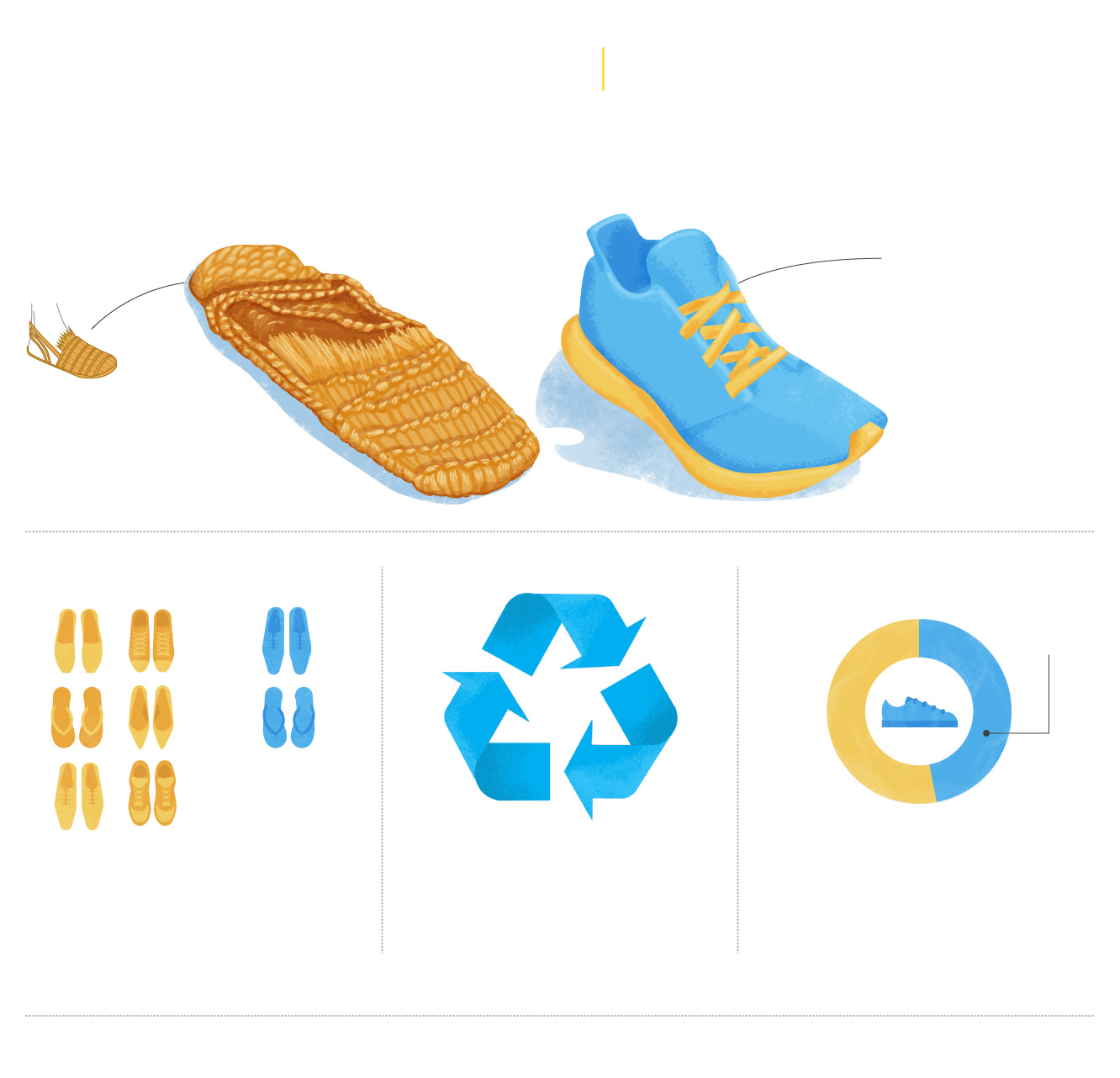Most shoes are made with lots of plastic. Can that change?