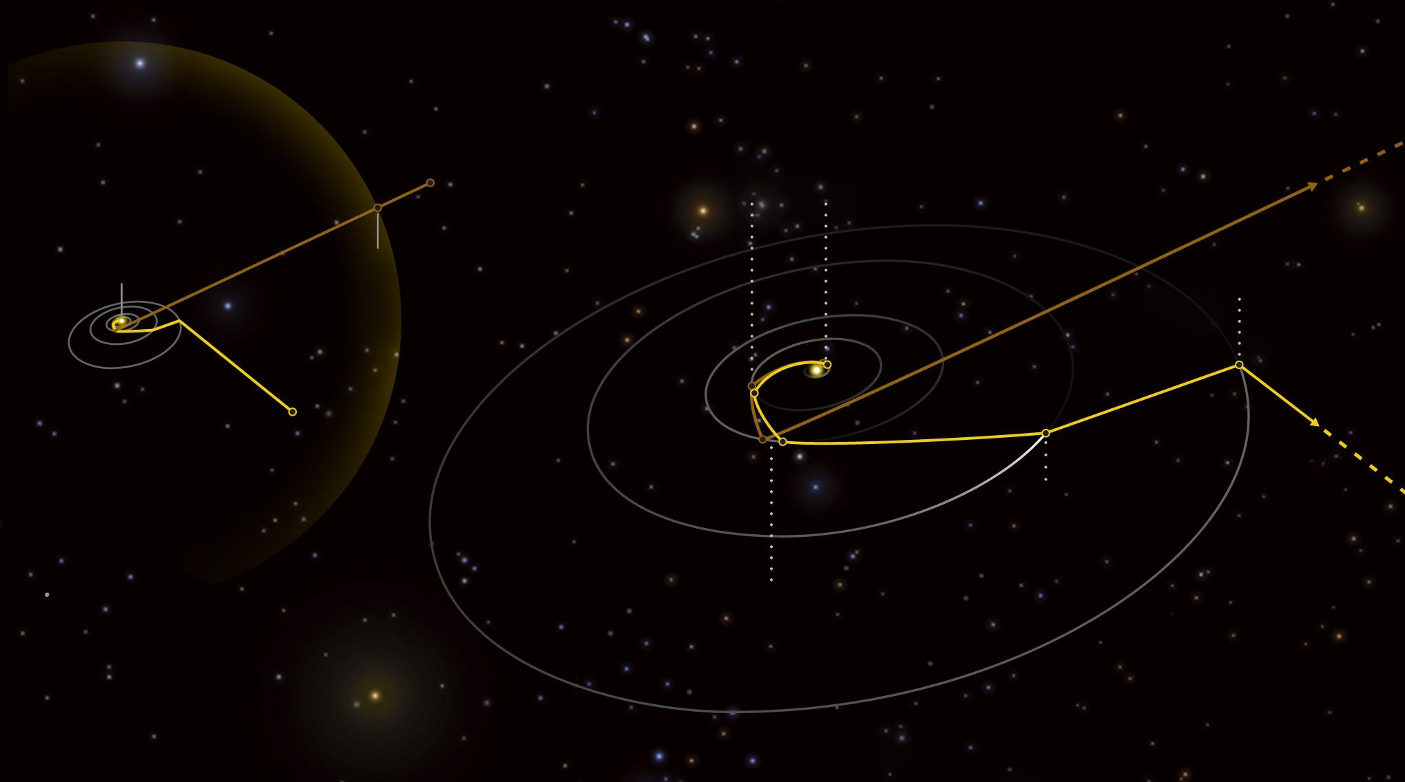 Why Nasa S Interstellar Mission Almost Didn T Happen