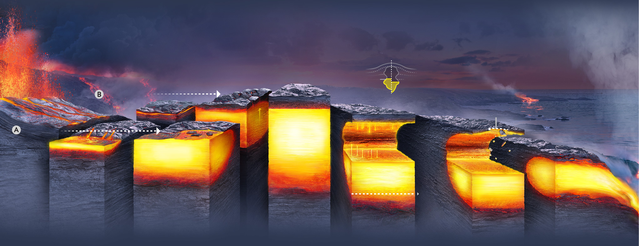 Lava tube - Wikipedia |Lava Tubes Are Formed How