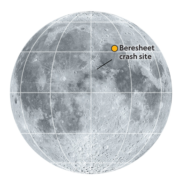 SpaceIL's Beresheet, first privately funded moon lander